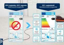 Egy sokak által már elfeledett EU-s direktíva második lépcsője lép életbe néhány héten belül, emiatt a jelenleg forgalomban levő porszívók jórészét kénytelenek lesznek kivonni a gyártók a forgalomból, de nem ez lesz az egyetlen változás.